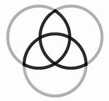 Trinity rings
